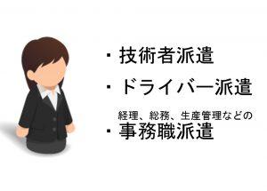派遣業務イメージ